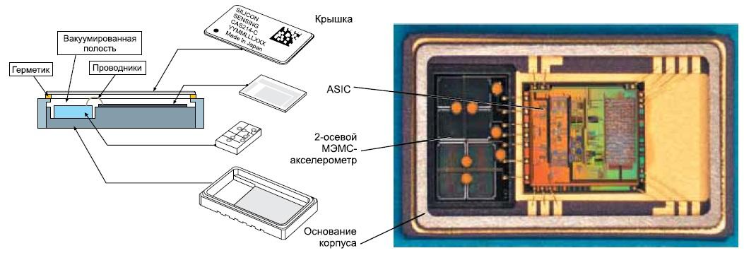 Конструкция 2-осевого акселерометра семейства Gemini CAS200