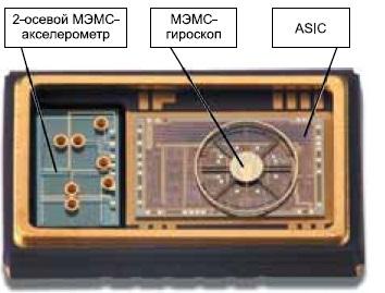 Расположение датчиков в гибридной сборке CMS300