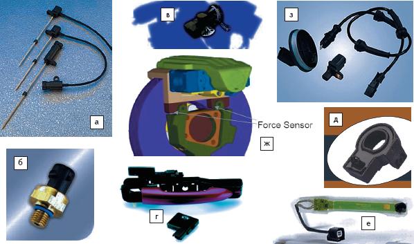 Рис. 5. Некоторые примеры датчиков систем контроля корпуса и колес