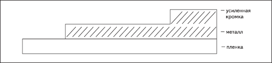 Схема металлизации