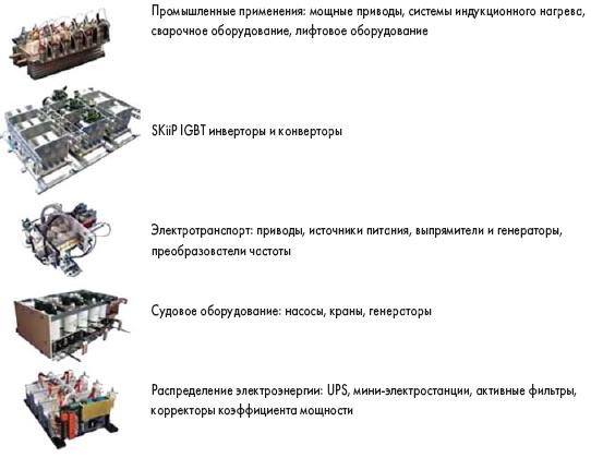 Рис. 9. Сборки SEMISTACK SEMIKRON для стандартных применений