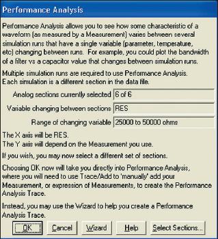 Рис. 48. Диалоговое окно Performance Analysis
