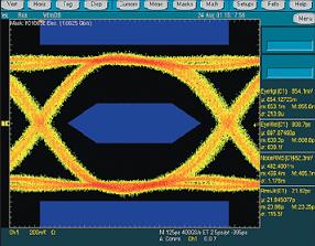 Рис. 2. «Глазковая» диаграмма на экране осциллографа серии TDS7000