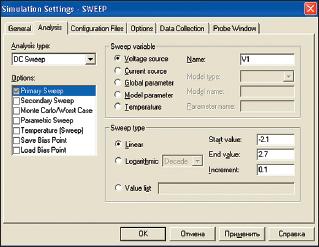 Рис. 34. Задание параметров моделирования анализа DC Sweep