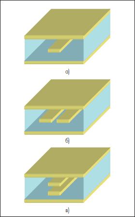 Симметричная полосковая линия передачи (а) и связанные полосковые линии с боковой (б) и лицевой (в) связью