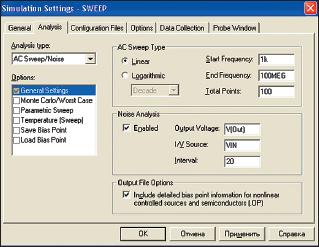 Рис. 35. Диалоговое окно задания параметров режима AC Sweep/ Noise analysis
