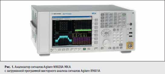 Анализатор сигналов Agilent N9020A MXA с загруженной программой векторного анализа сигналов Agilent 89601A