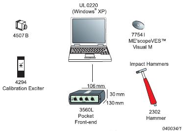 Типовой набор аппаратуры для проведения испытаний на ударную нагрузку
