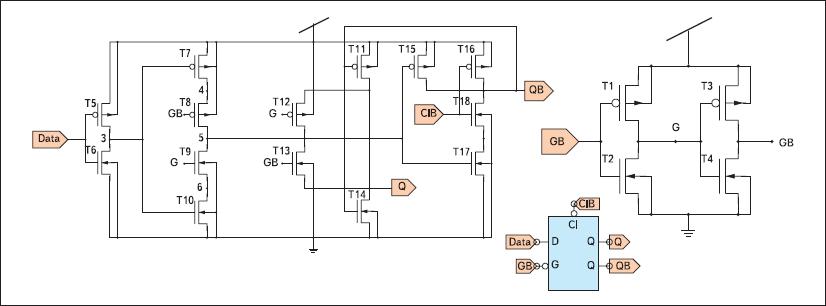 D-триггер на основе динамических ключей с асинхронным входом очистки (сброса) Clb