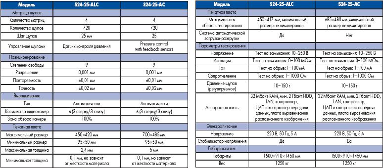 Технические характеристики установок с «летающей матрицей» фирмы New System