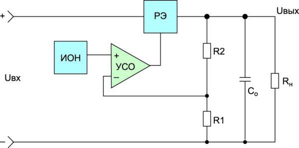 Упрощенная структурная схема линейного стабилизатора напряжения
