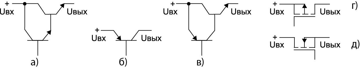 Структурные схемы основных типов регулирующих элементов линейных ИСН