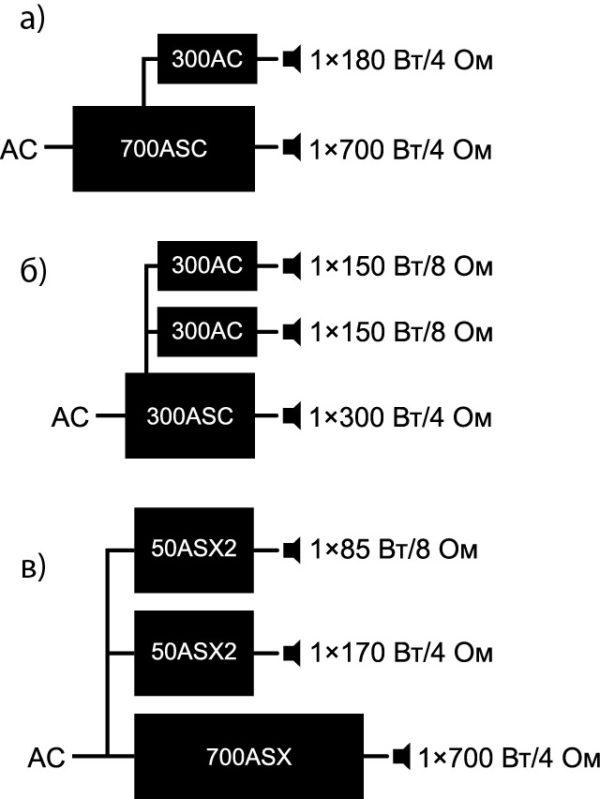 Примеры приложений с использованием серии ASC