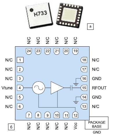 Микросхема HMC733LC4B