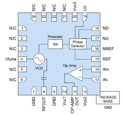 Функциональная диаграмма параметрона HMC535LP4/535LP4E