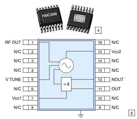 Микросхемы HMC398QS16G/98QS16GE