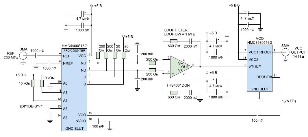 Типичная схема синтезатора СВЧ высокостабильного сигнала