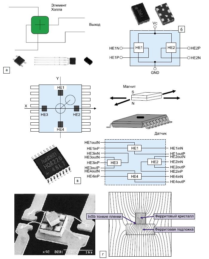 Спектр магнитных сенсорных продуктов отAsahi