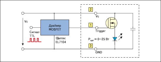 Схемотехника Smartlaser™ OSRAM с интегрированной драйверной ступенью