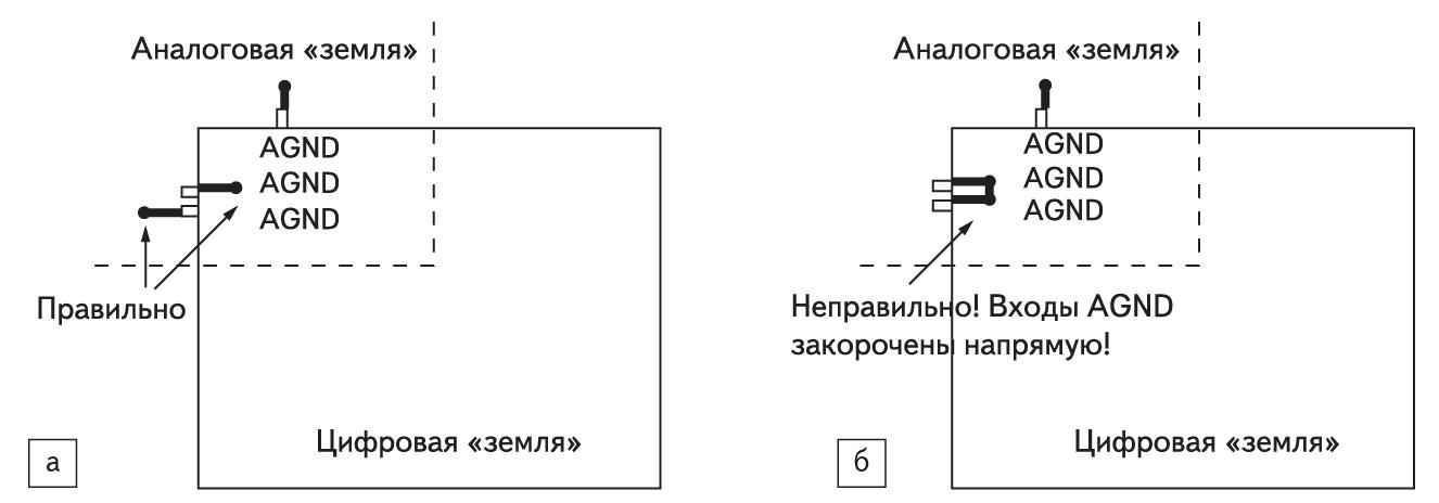 Подключение выводов микросхемы к аналоговой «земле»