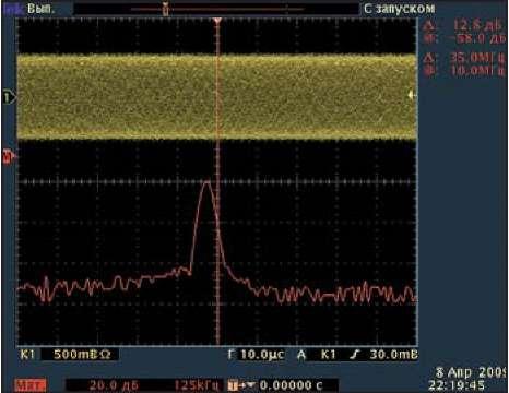 Рис. 1. Спектр ЧМ-сигнала, полученный на осциллографе Tektronix