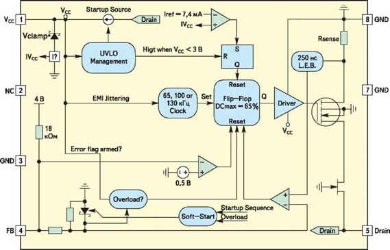 Структура контроллера серии NCP101x