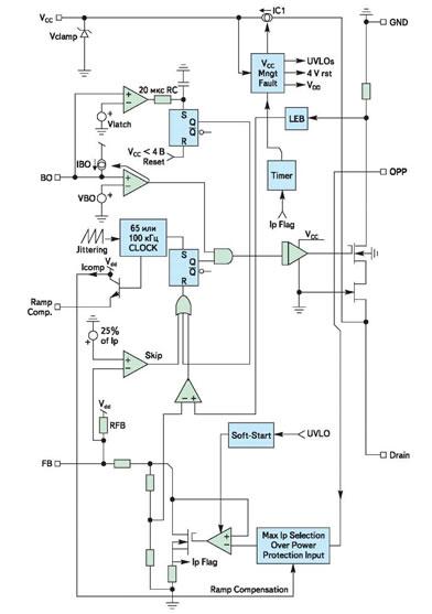 Структура микросхемы NCP1027/28