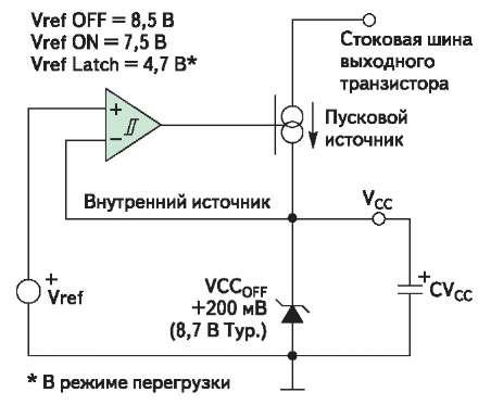 Схема встроенного динамического источника питания контроллера (DSS)