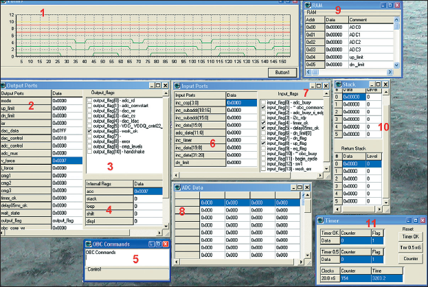 Рис. 13. Дополнительные окна симулятора. Эти окна показывают состояние памяти, регистров и других узлов микроконтроллера