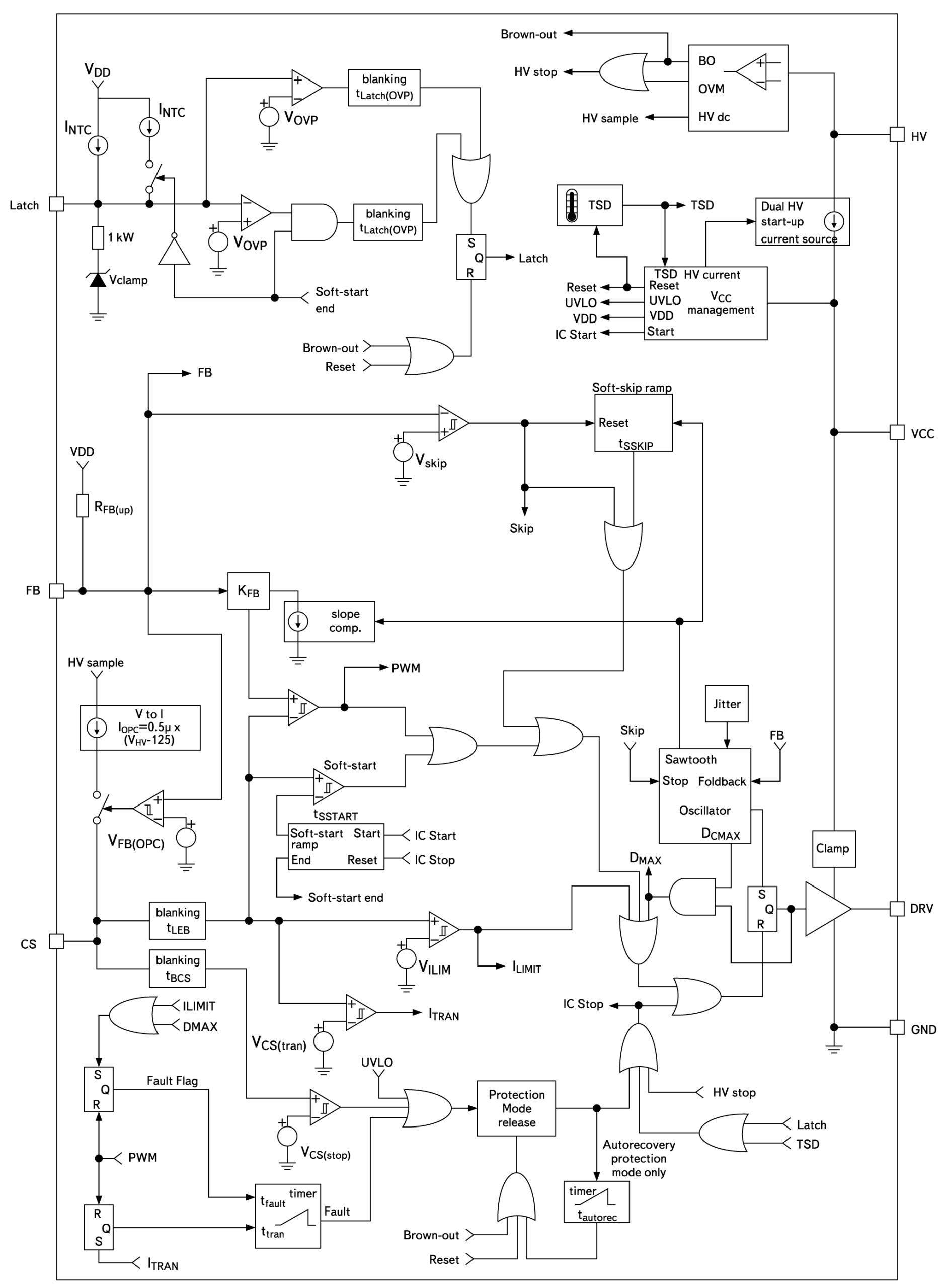 Структурная схема ШИМ-контроллера NCP1237