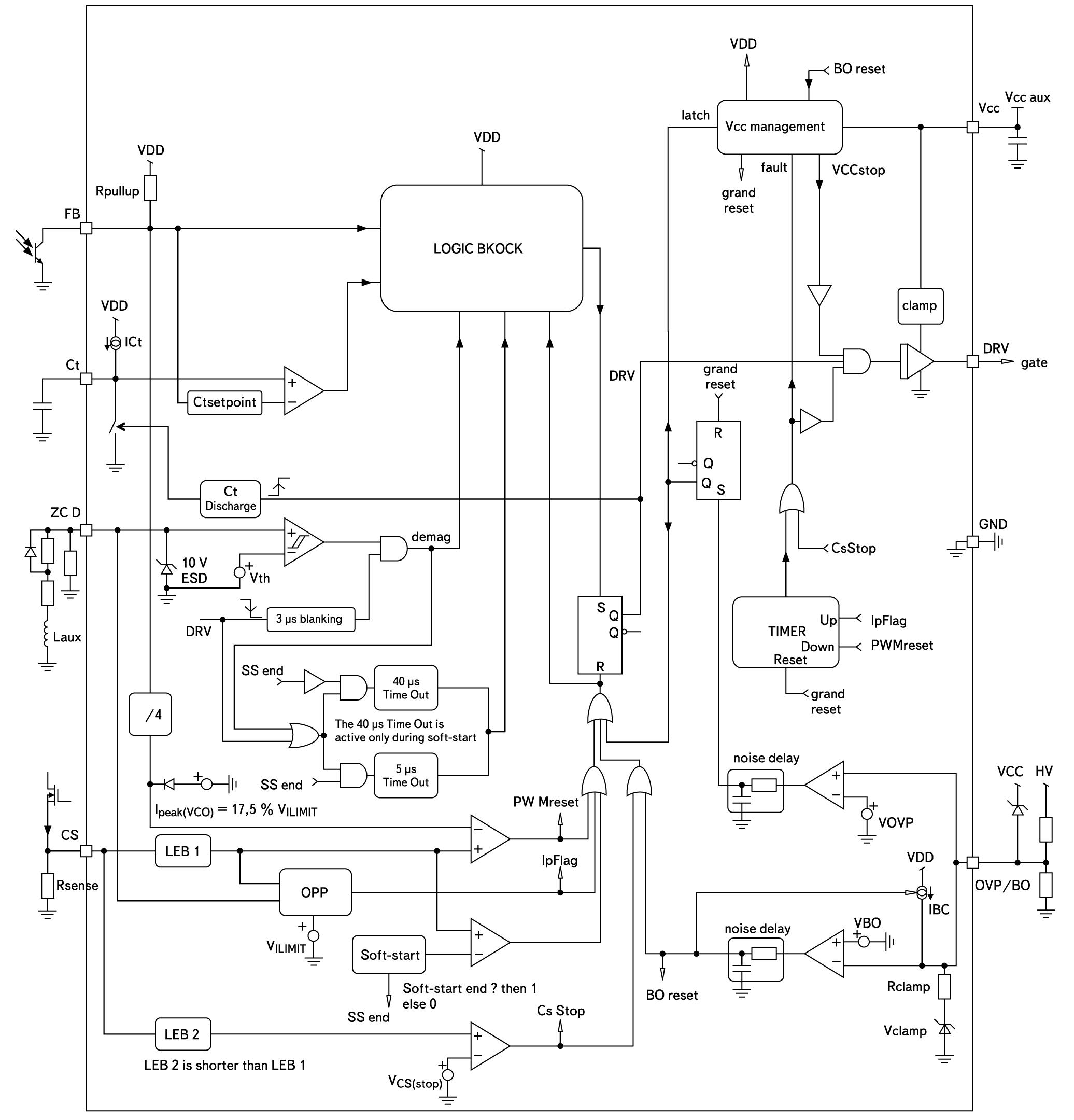 Структура микросхемы NCP1379