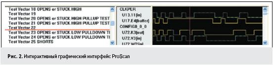 Рис. 2. Интерактивный графический интерфейс ProScan