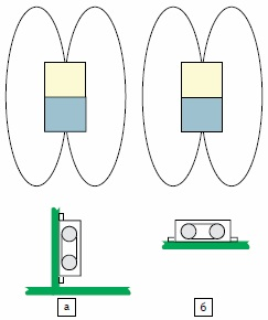 Ориентация ферритового сердечника трансформатора