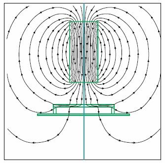 Магнитное поле с П-образным экраном