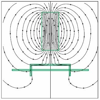 Магнитное поле с экраном с удлиненными боковыми стенками