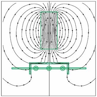 Магнитное поле с экраном с удлиненными боковыми стенками и трансформаторными сердечниками