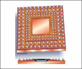 Пример разводки микросхемы на трехслойном носителе
