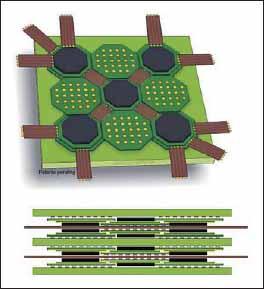 Одна из трехмерных структур 3D-компоновок