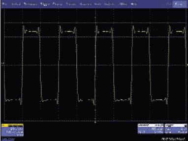 Рис. 7. Интерполяция sin x/x, частота дискретизации — 25 МГц, входной сигнал — меандр с частотой 1 МГц