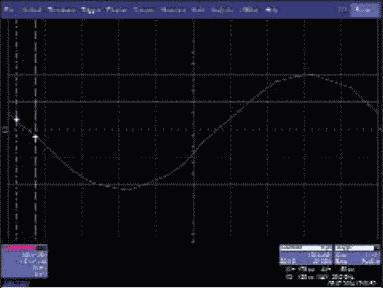 Рис. 8. Интерполяция линейная, частота дискретизации — 20 ГГц, входной сигнал — синус с частотой 1 ГГц