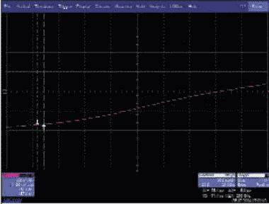 Рис. 9. Интерполяция sin x/x, частота дискретизации — 20 ГГц, входной сигнал — синус с частотой 1 ГГц