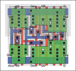 Топология динамического D-триггера, тактируемого уровнем синхросигнала