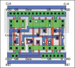 Топология динамического D-триггера, тактируемого уровнем синхросигнала (0,5 мкм, MOSIS AMI)