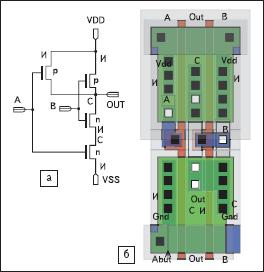 а) Электрическая схема; б) топологическая реализация элемента 2И-НЕ