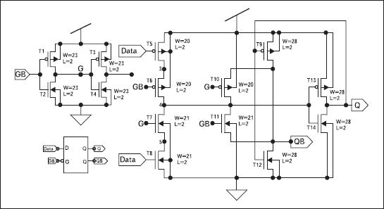 Электрическая схема динамического однотактного D-триггера, тактируемого уровнем синхросигнала в схемотехническом редакторе Sedit САПР Tanner EDA