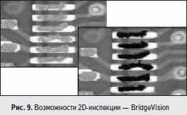 Возможности 2D-инспекции — BridgeVision