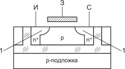 NМОП-транзистор с дополнительными мелкозалегающими n+-областями (1)