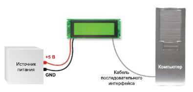 Подключение модулей с последовательным интерфейсом