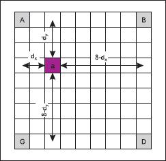 Вставка в цветоразностный блок 1/8(пиксельных выборок