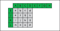 Маркировка отсчетов для блока прогноза размером 4×4